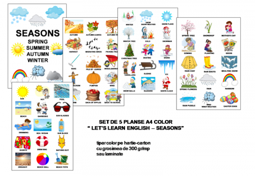 planse-english-seasons