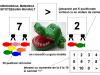 joc-crocodilul-mancacios